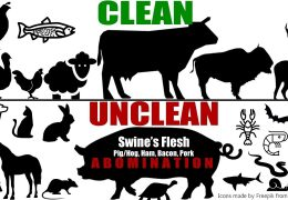 THE TRUTH ABOUT CLEAN & UNCLEAN MEATS – SAVING HEALTH MINISTRIES
